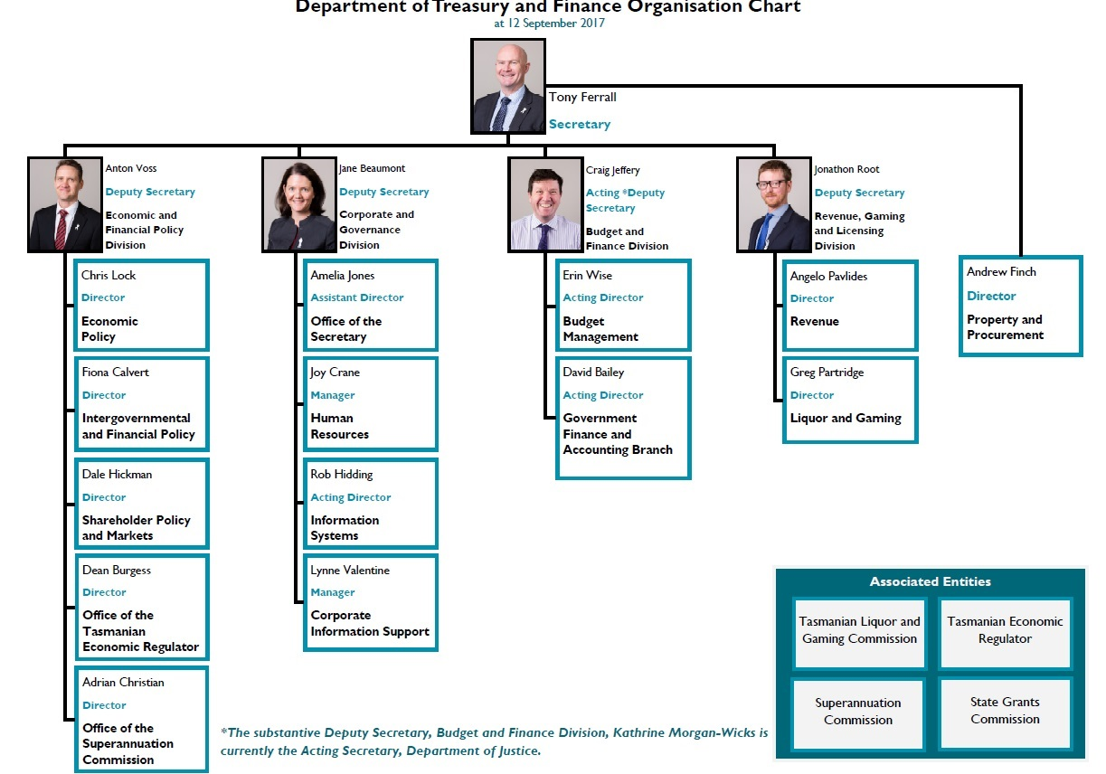 department of treasury and finance organisation chart 223kb - Chart Of Organisation